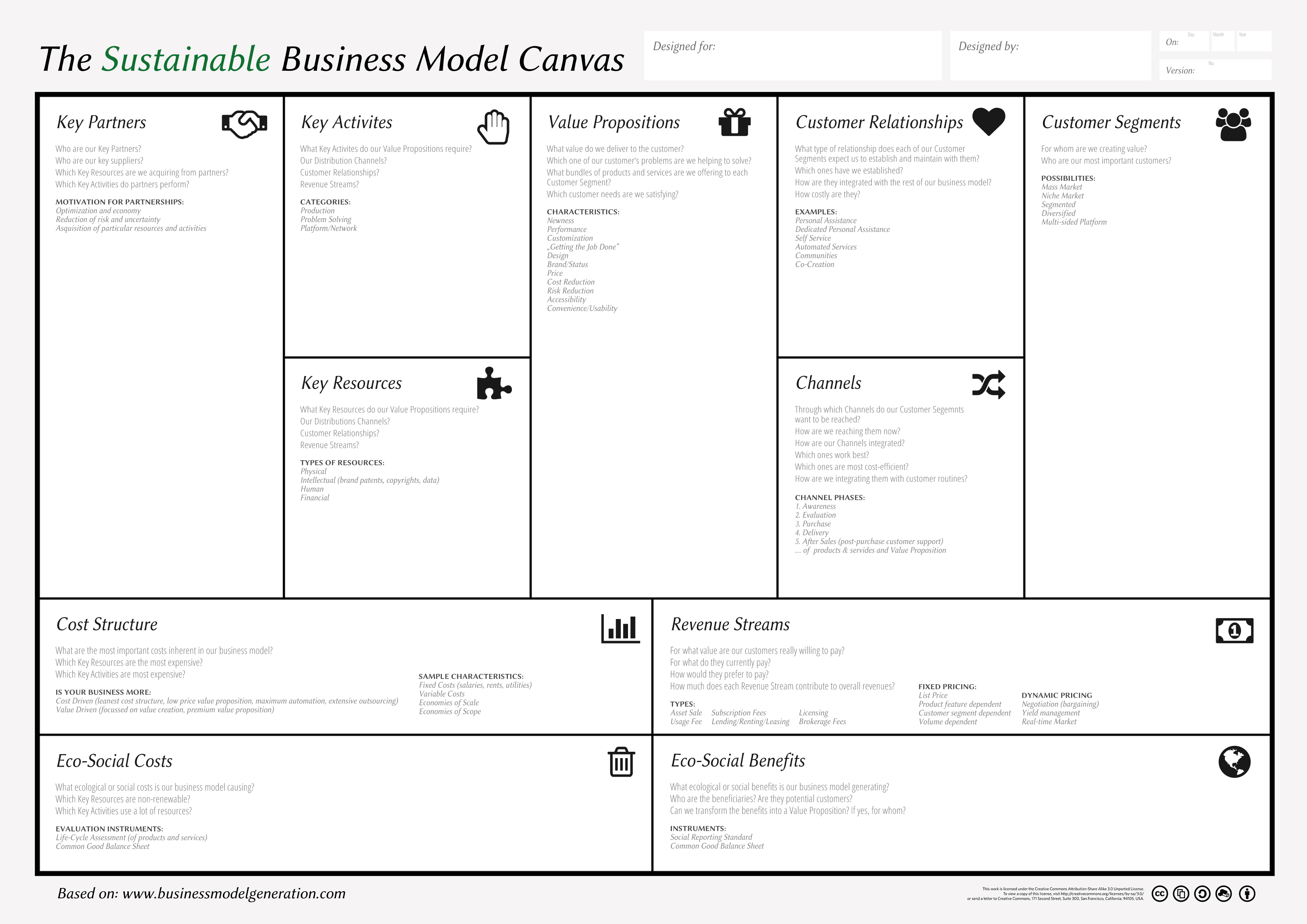 Sustainable Business Model Canvas Case